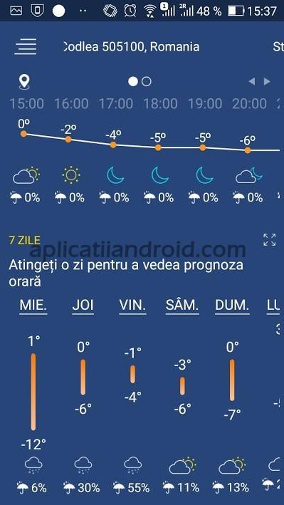 Top aplicații Android prognoza meteo