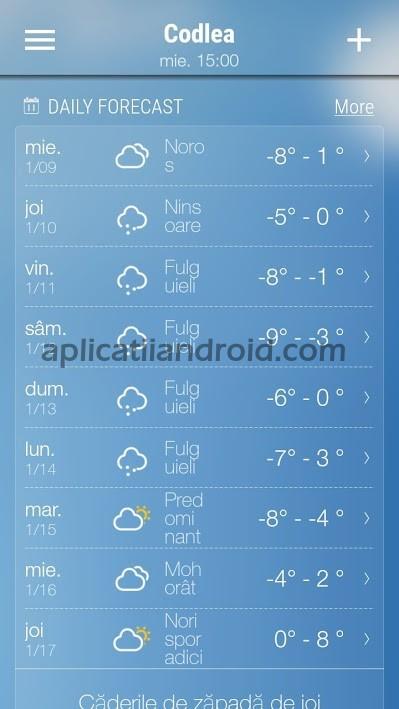 Weather Forecast, top aplicații meteo Android